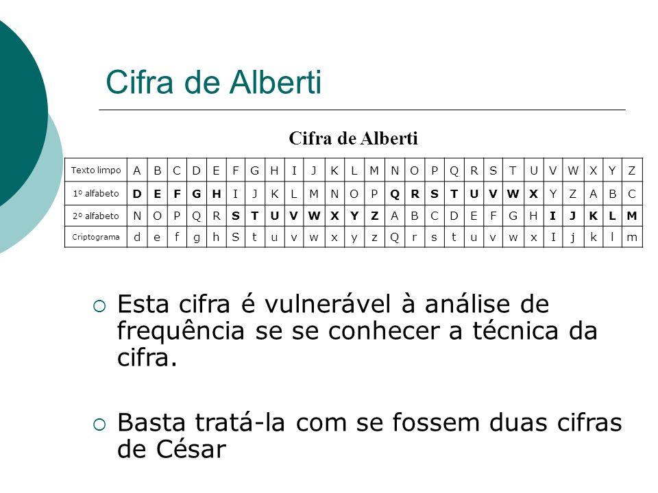 Cifra de Alberti Cifra de Alberti. Texto limpo. A. B. C. D. E. F. G. H. I. J. K. L. M.