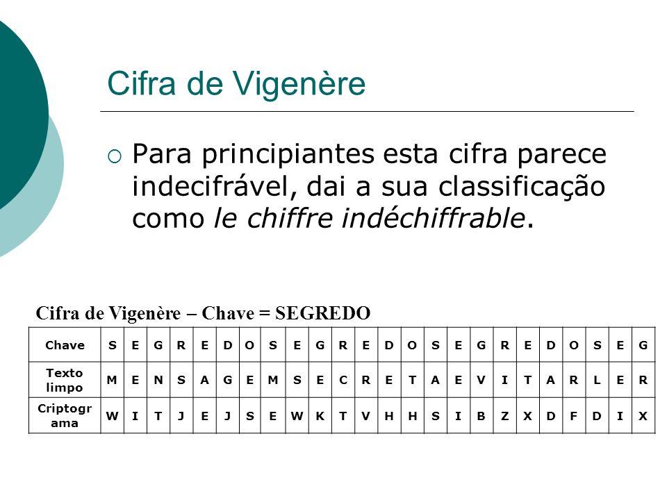 Cifra de VigenèrePara principiantes esta cifra parece indecifrável, dai a sua classificação como le chiffre indéchiffrable.