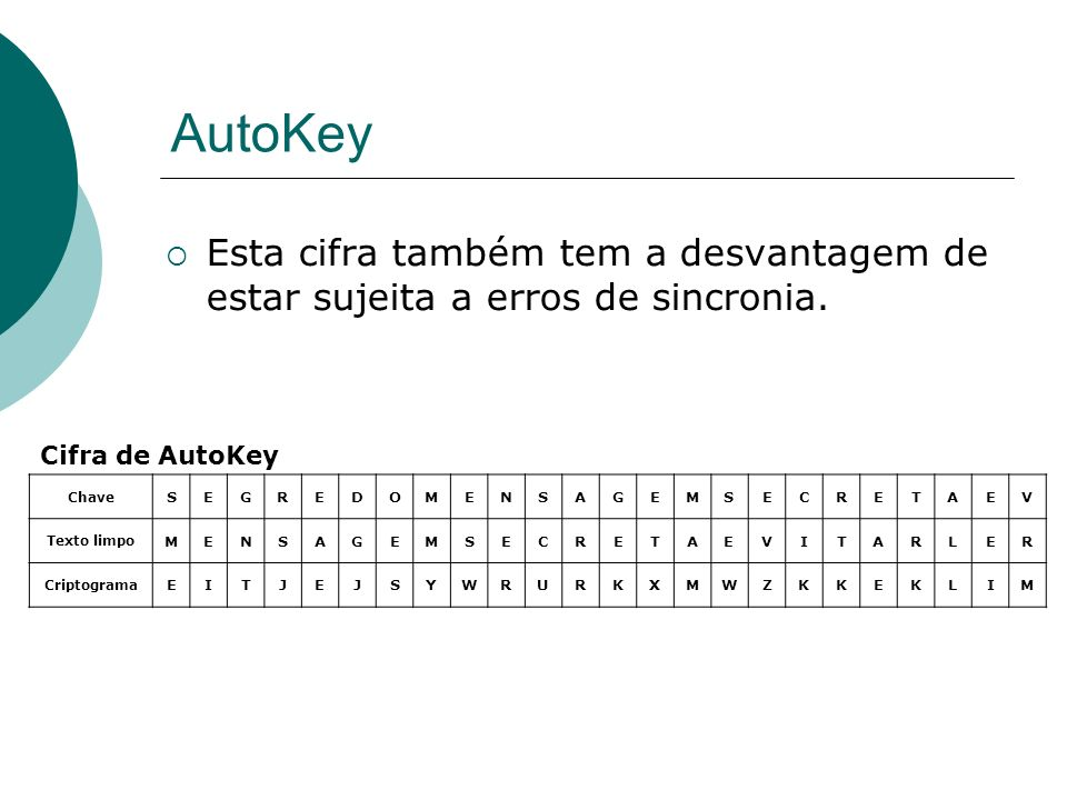 AutoKey Esta cifra também tem a desvantagem de estar sujeita a erros de sincronia. Cifra de AutoKey.