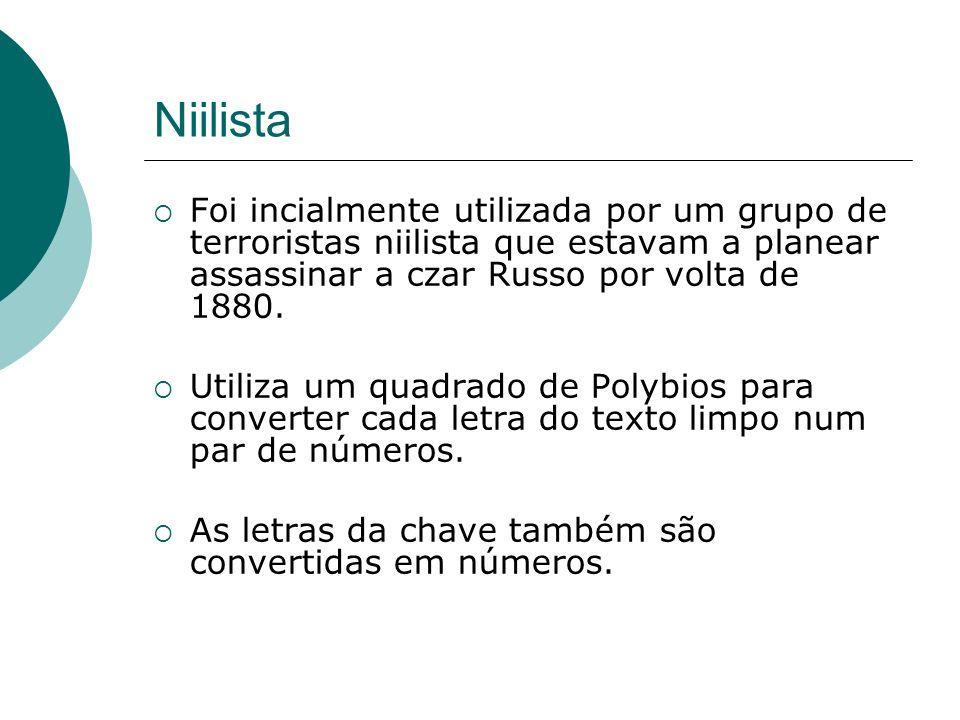 Niilista Foi incialmente utilizada por um grupo de terroristas niilista que estavam a planear assassinar a czar Russo por volta de 1880.