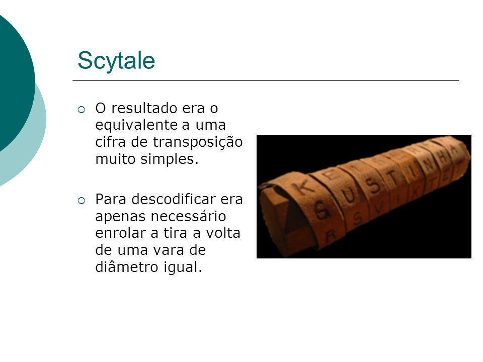 ScytaleO resultado era o equivalente a uma cifra de transposição muito simples.