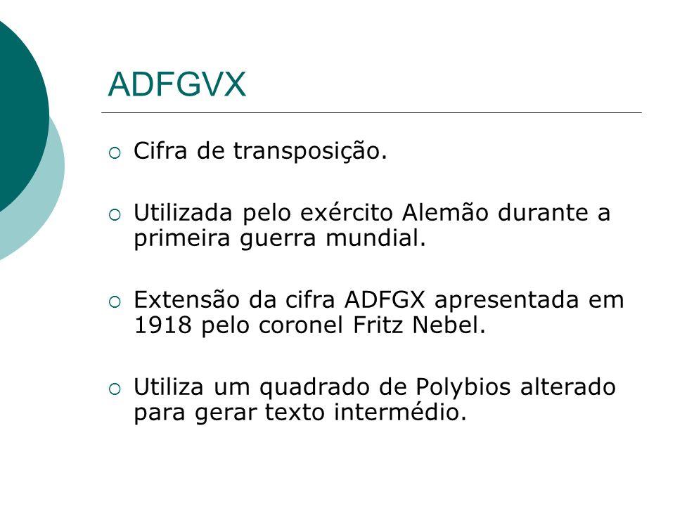 ADFGVX Cifra de transposição.