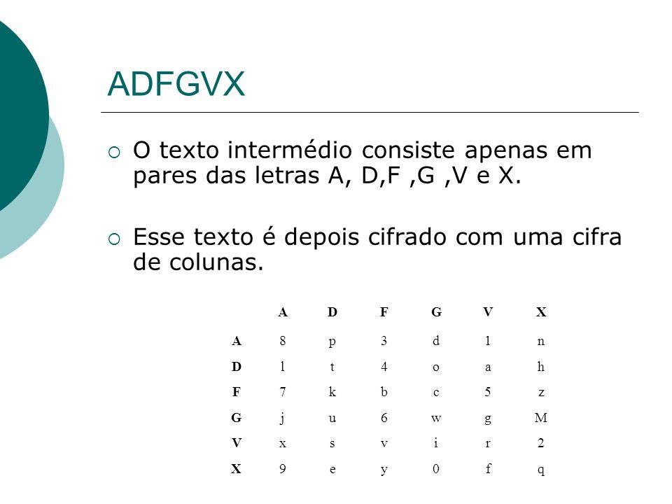 ADFGVX O texto intermédio consiste apenas em pares das letras A, D,F ,G ,V e X. Esse texto é depois cifrado com uma cifra de colunas.