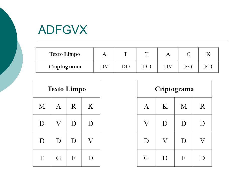 ADFGVX Texto Limpo Criptograma M A R K D V F G Texto Limpo A T C K