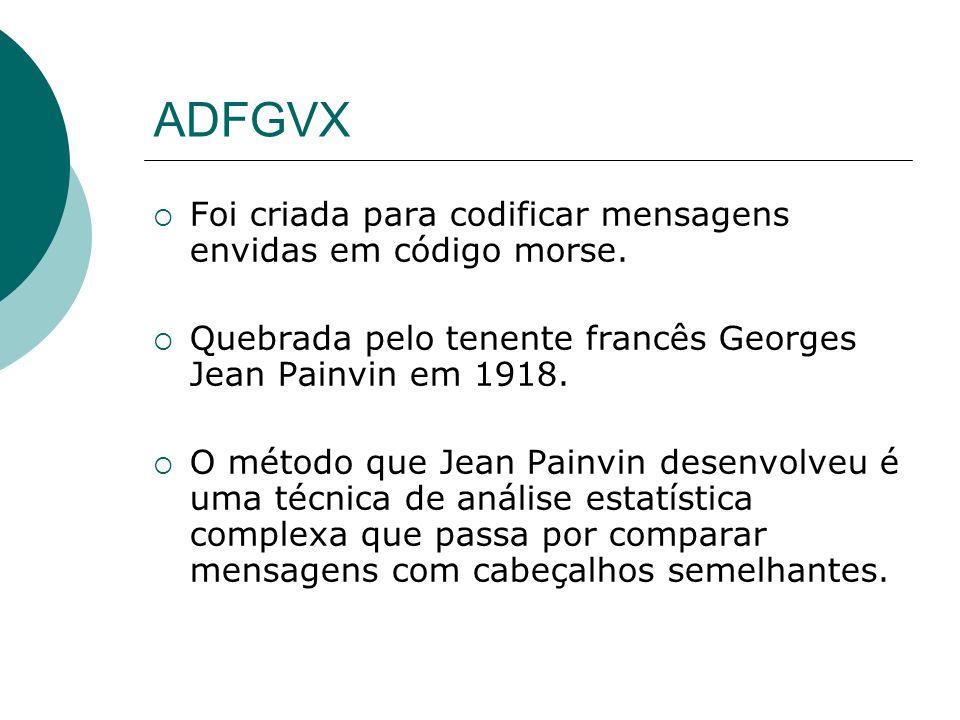 ADFGVX Foi criada para codificar mensagens envidas em código morse.