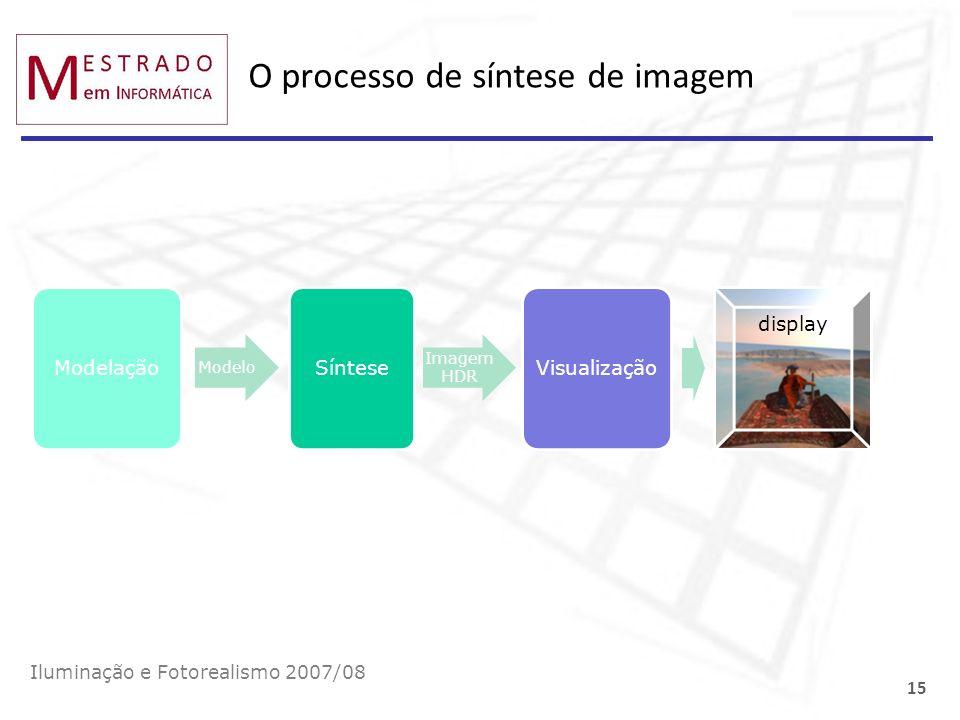 O processo de síntese de imagem