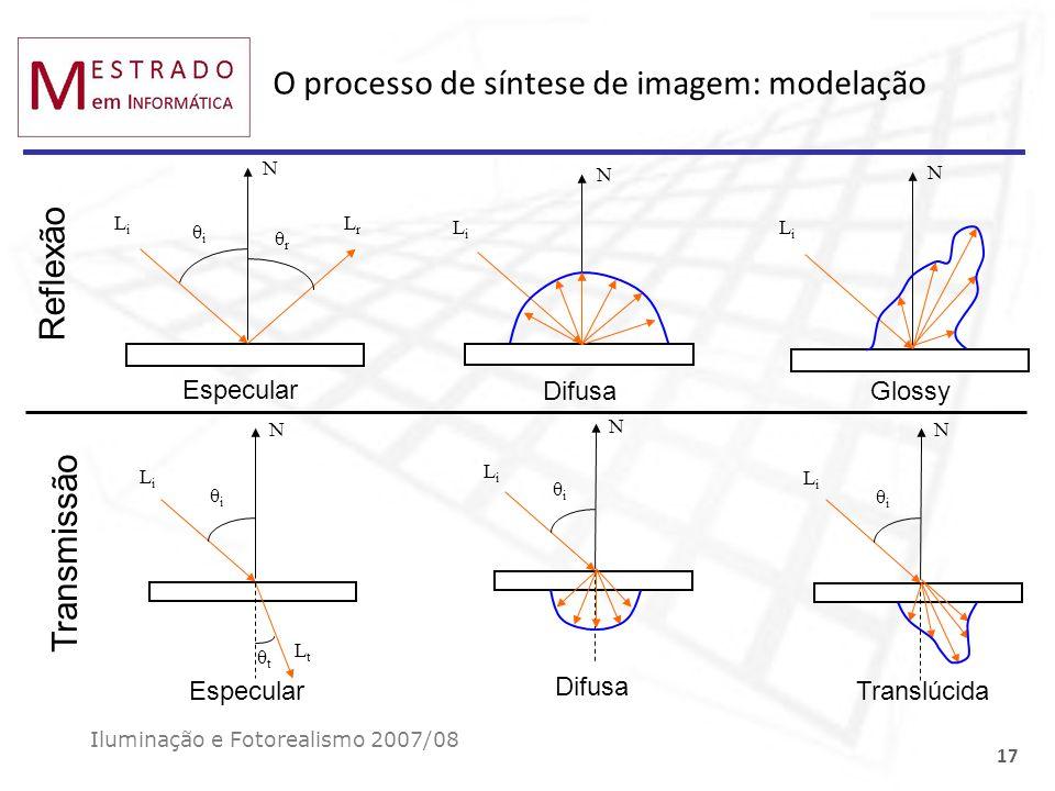 O processo de síntese de imagem: modelação