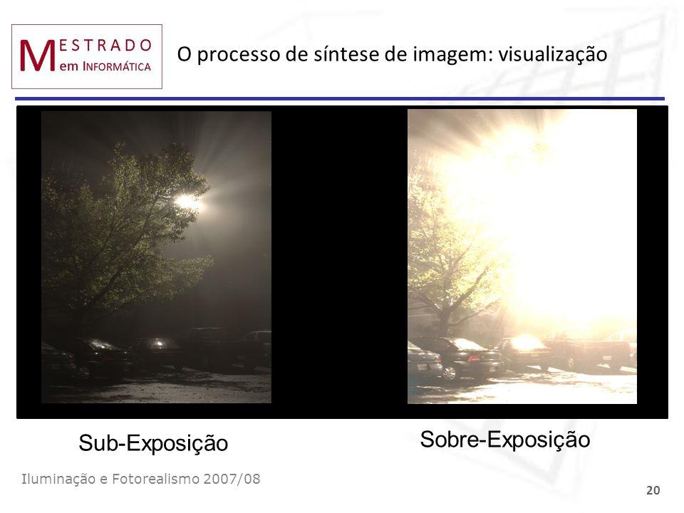 O processo de síntese de imagem: visualização