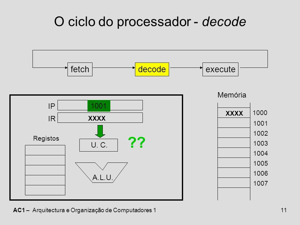 O ciclo do processador - decode