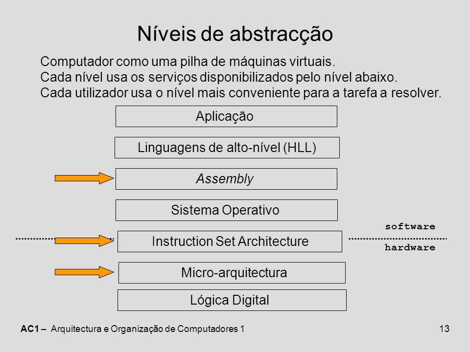 Níveis de abstracção Computador como uma pilha de máquinas virtuais.
