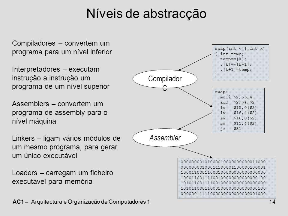Níveis de abstracção Compilador C Assembler