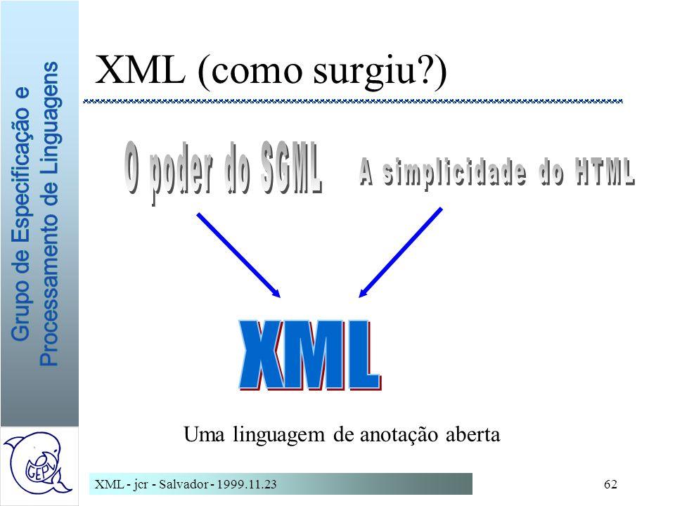 XML (como surgiu ) XML O poder do SGML A simplicidade do HTML