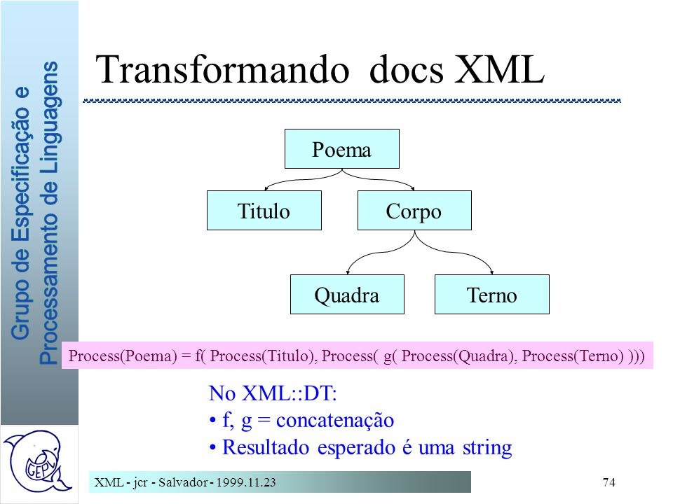 Transformando docs XML