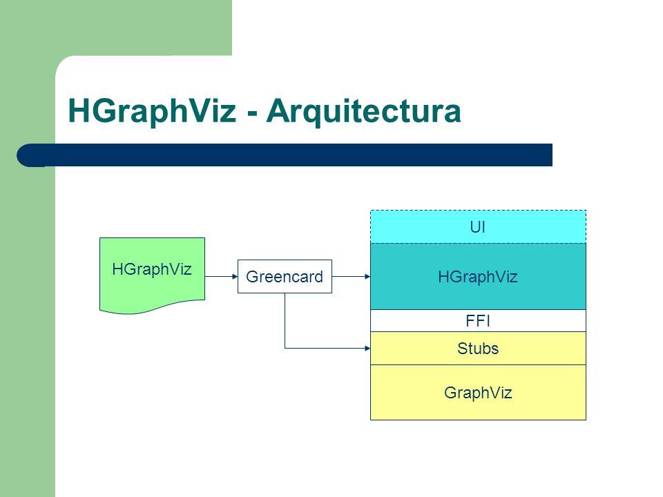HGraphViz - Arquitectura