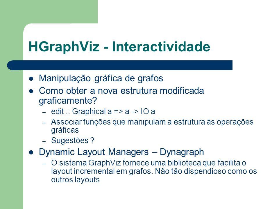 HGraphViz - Interactividade