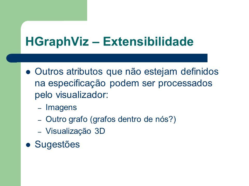HGraphViz – Extensibilidade