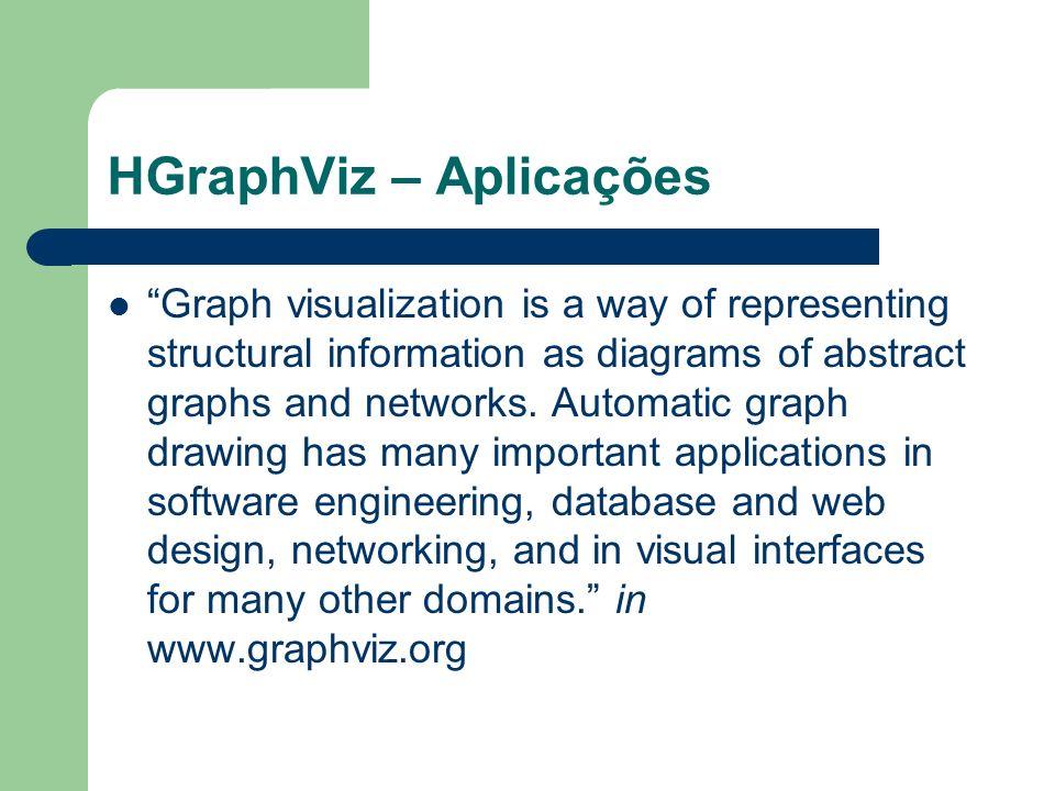 HGraphViz – Aplicações