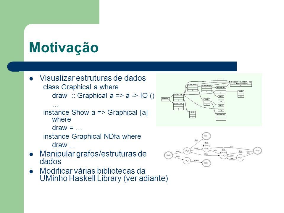 Motivação Visualizar estruturas de dados