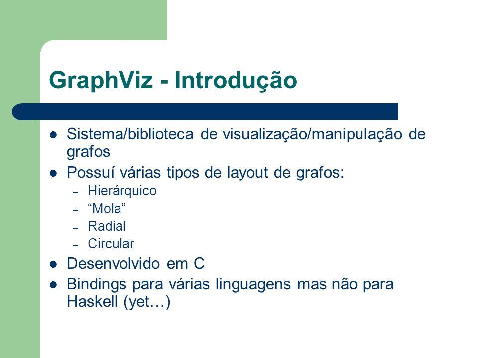 GraphViz - IntroduçãoSistema/biblioteca de visualização/manipulação de grafos. Possuí várias tipos de layout de grafos:
