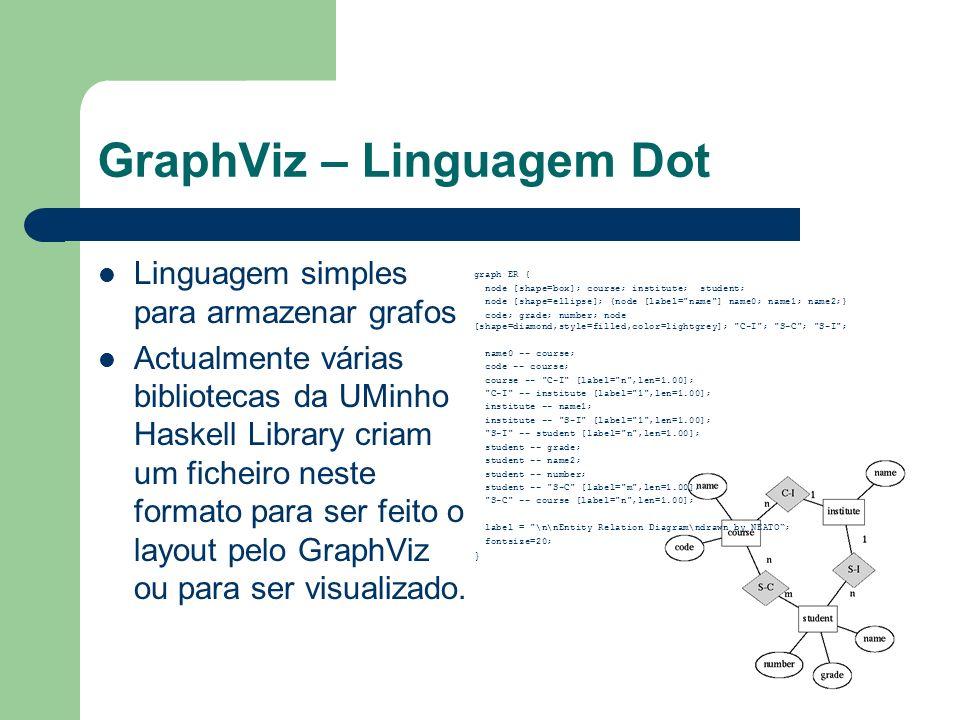 GraphViz – Linguagem Dot