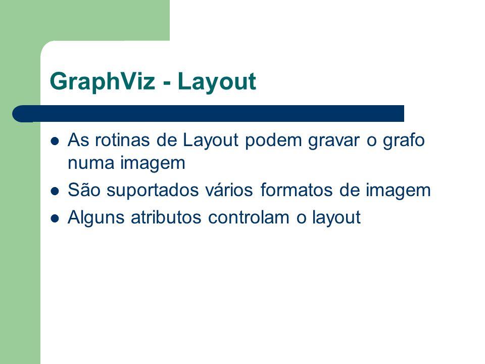 GraphViz - Layout As rotinas de Layout podem gravar o grafo numa imagem. São suportados vários formatos de imagem.