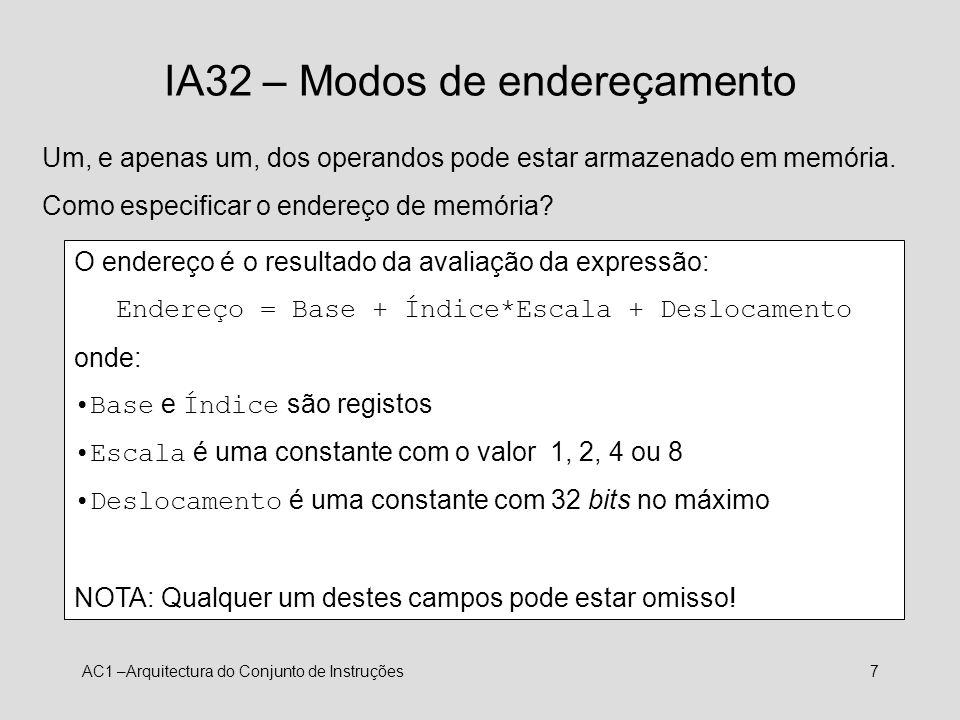 IA32 – Modos de endereçamento