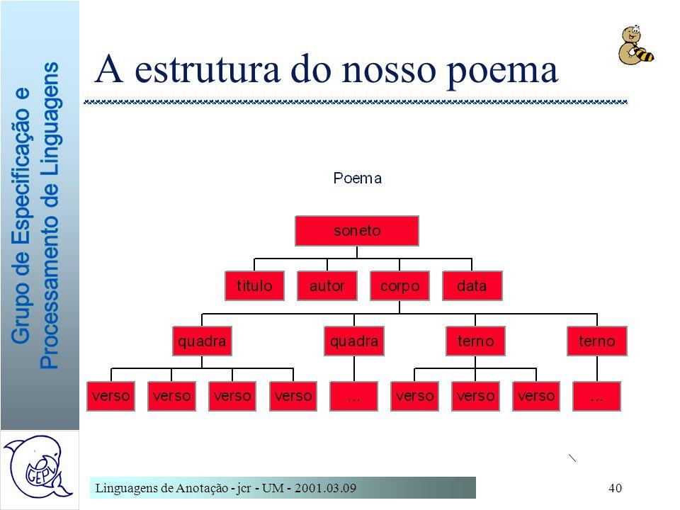 A estrutura do nosso poema