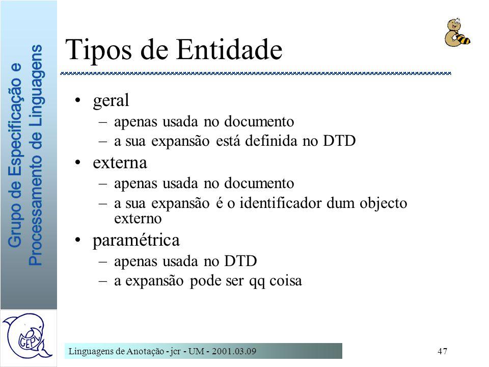 Tipos de Entidade geral externa paramétrica apenas usada no documento