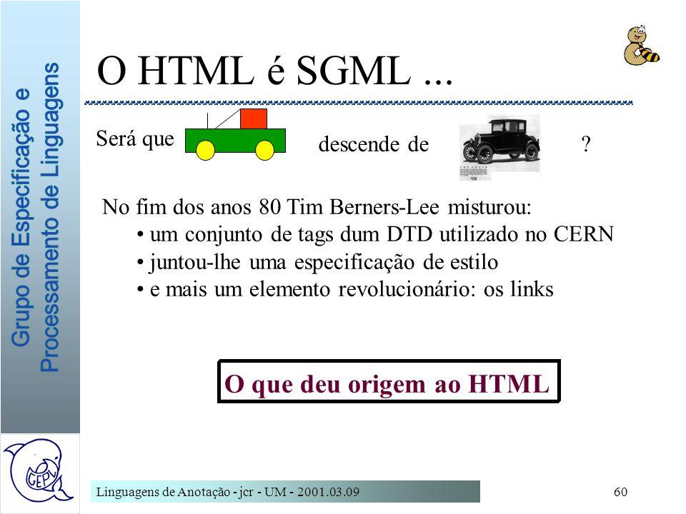 O HTML é SGML ... O que deu origem ao HTML Será que descende de