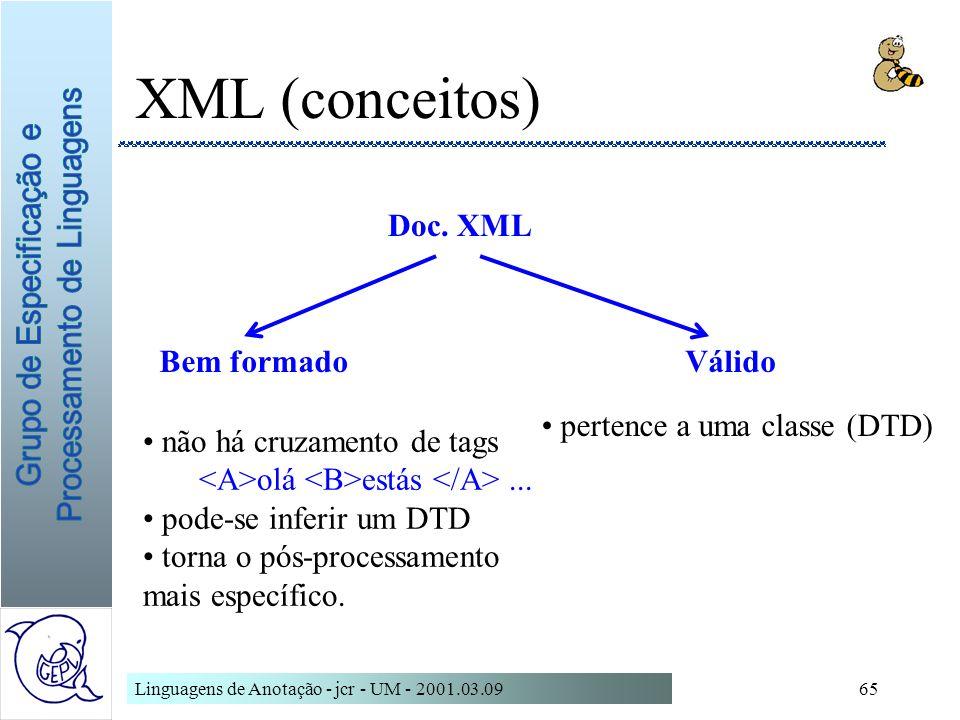 XML (conceitos) Doc. XML Bem formado Válido