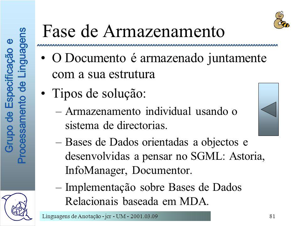 Fase de Armazenamento O Documento é armazenado juntamente com a sua estrutura. Tipos de solução: