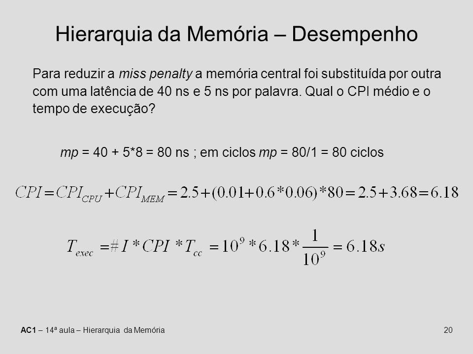 Hierarquia da Memória – Desempenho