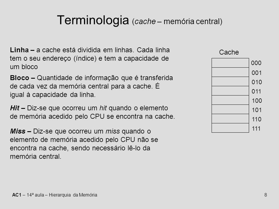 Terminologia (cache – memória central)