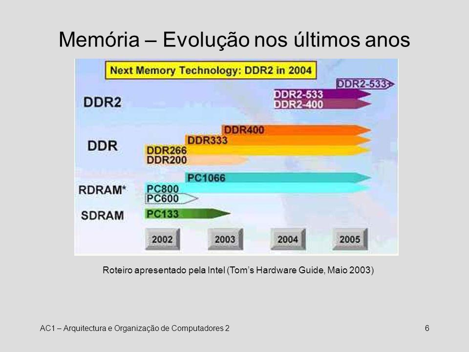 Memória – Evolução nos últimos anos