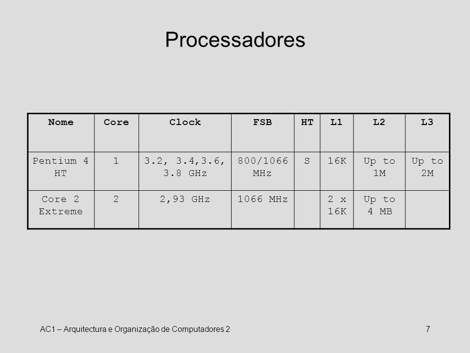 Processadores Nome Core Clock FSB HT L1 L2 L3 Pentium 4 HT 1