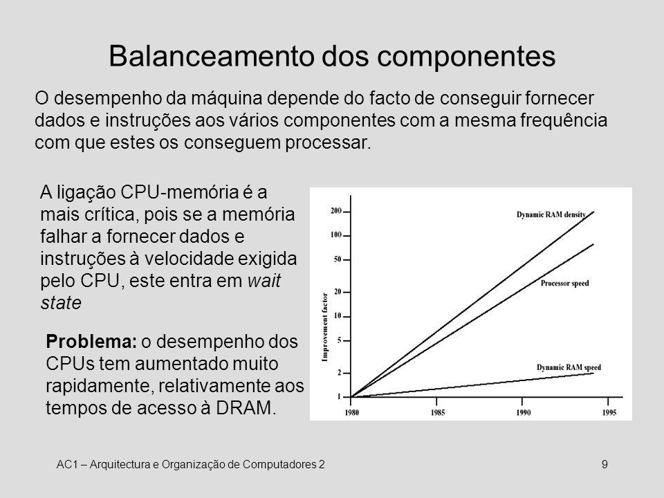 Balanceamento dos componentes