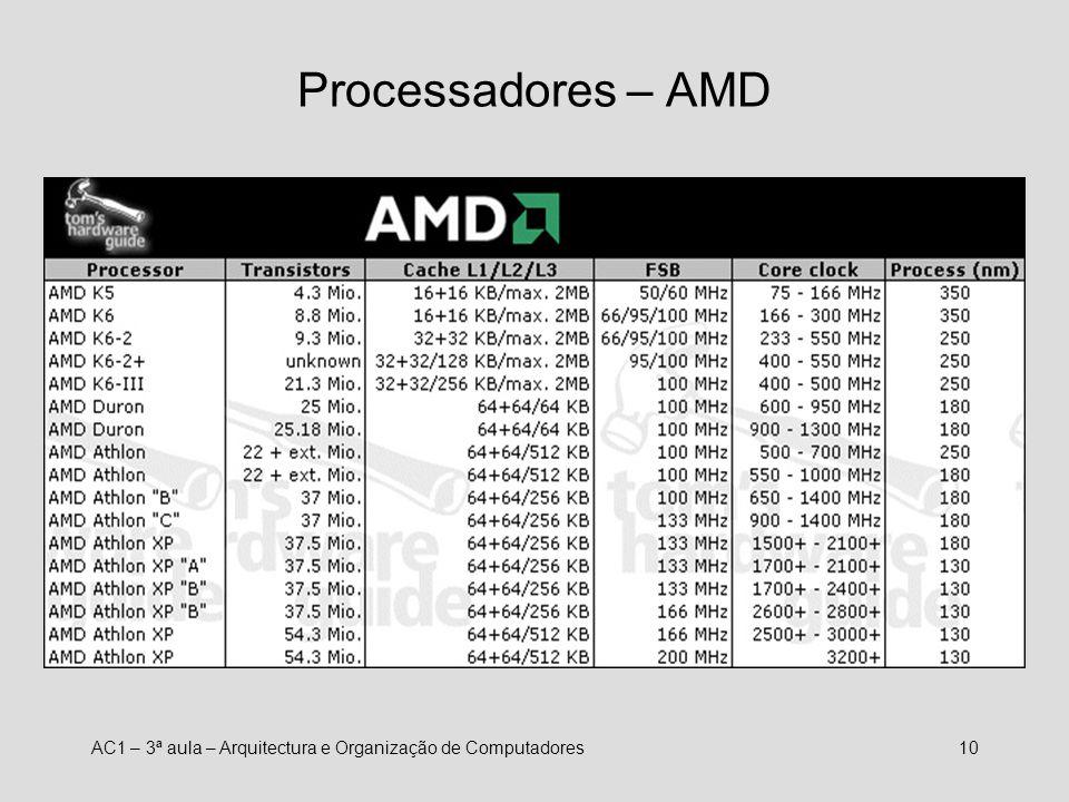 Processadores – AMD AC1 – 3ª aula – Arquitectura e Organização de Computadores