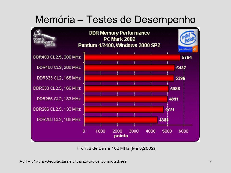 Memória – Testes de Desempenho