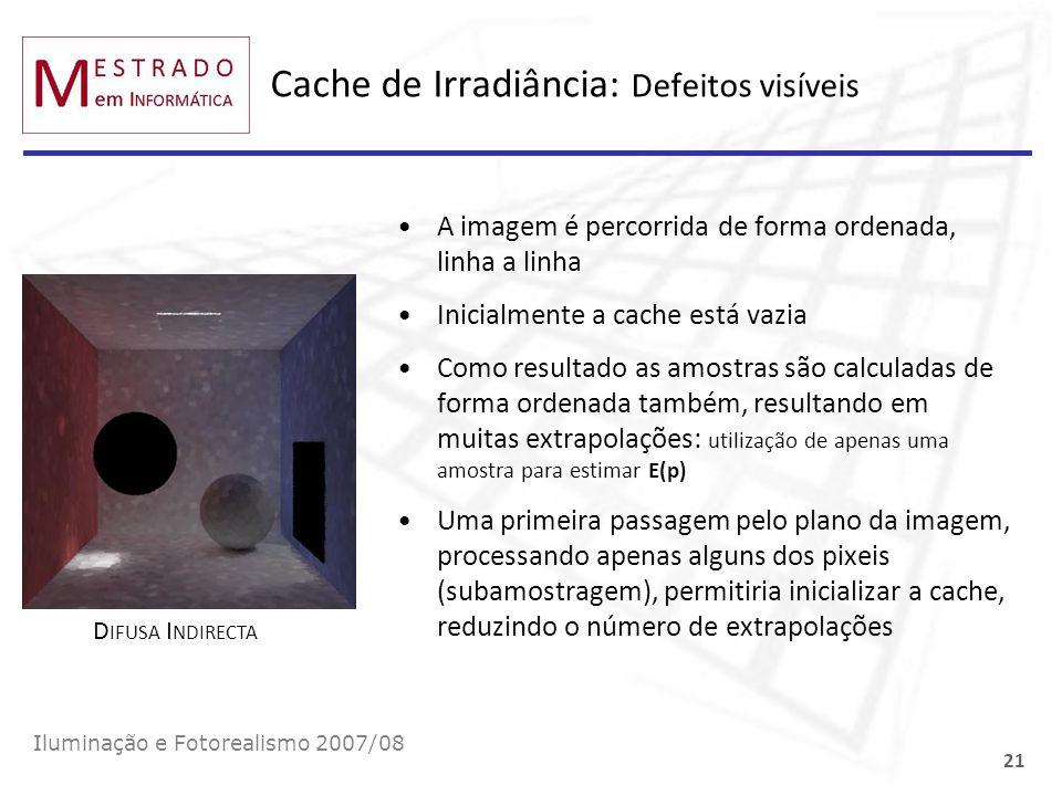 Cache de Irradiância: Defeitos visíveis