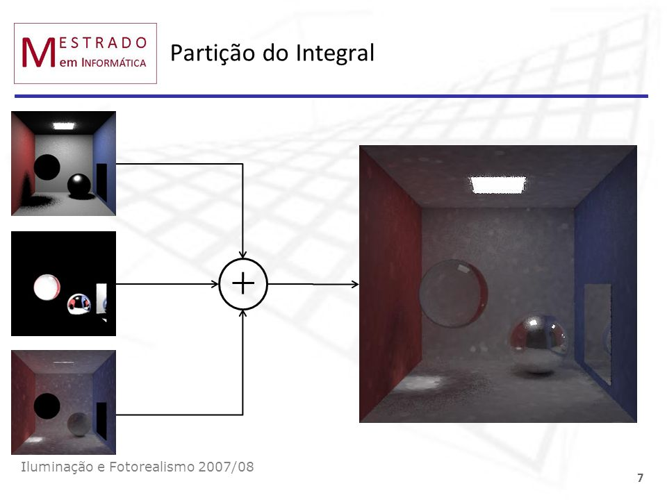 Partição do Integral Iluminação e Fotorealismo 2007/08