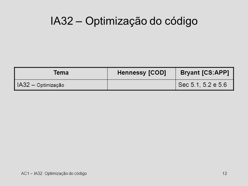 IA32 – Optimização do código