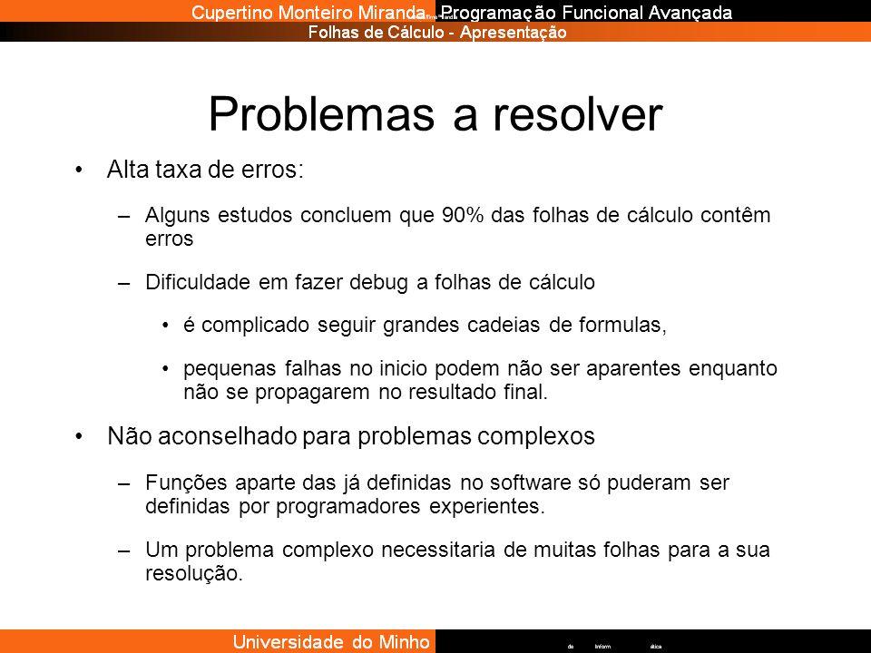 Problemas a resolver Alta taxa de erros: