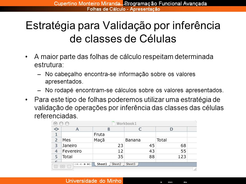 Estratégia para Validação por inferência de classes de Células