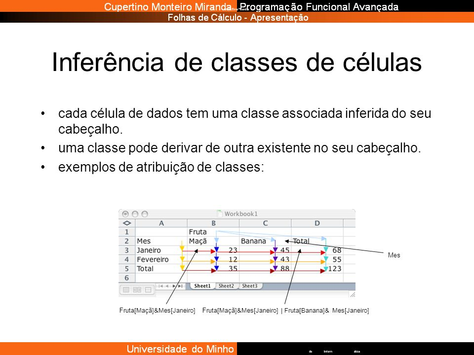 Inferência de classes de células
