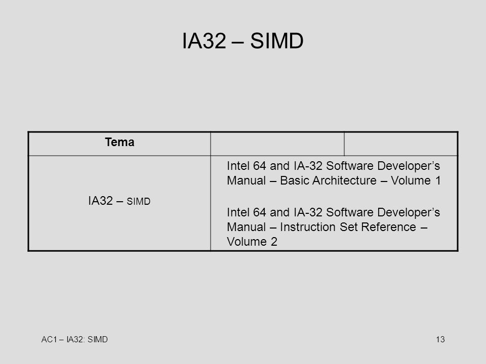 IA32 – SIMD Tema. IA32 – SIMD. Intel 64 and IA-32 Software Developer's Manual – Basic Architecture – Volume 1.