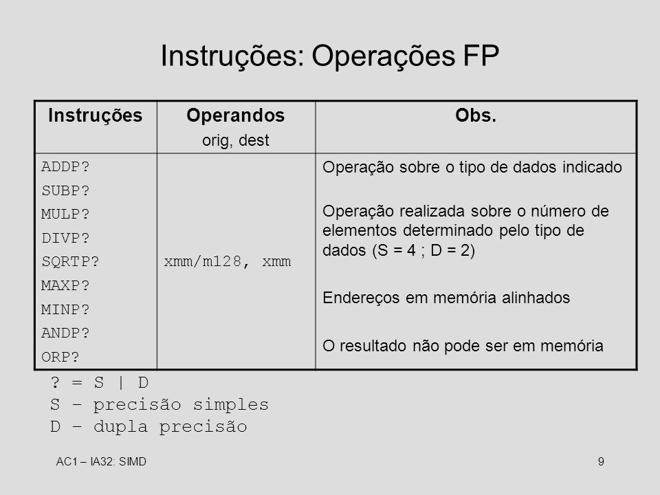 Instruções: Operações FP