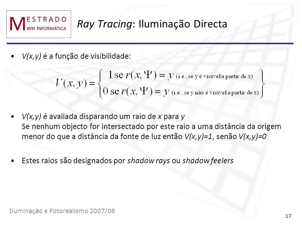 Ray Tracing: Iluminação Directa