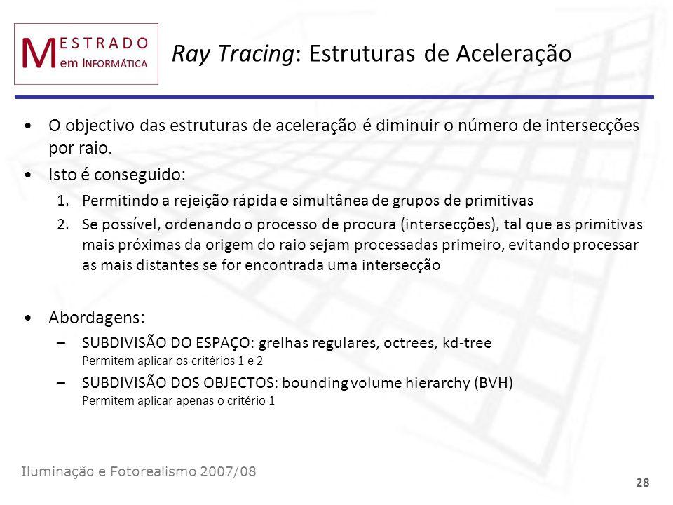 Ray Tracing: Estruturas de Aceleração