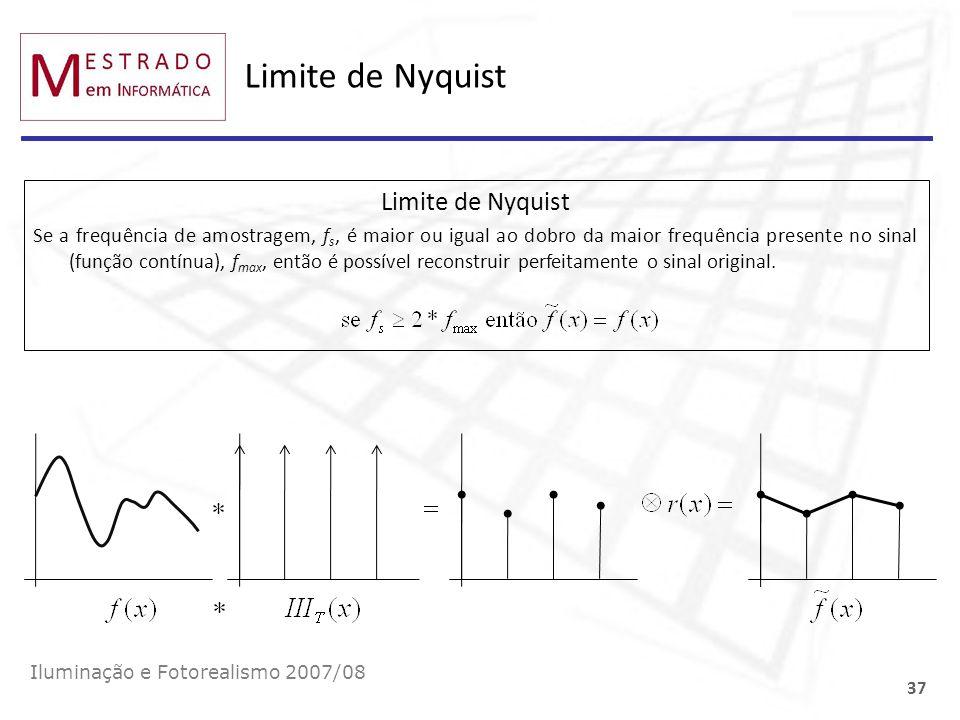 Limite de Nyquist Limite de Nyquist