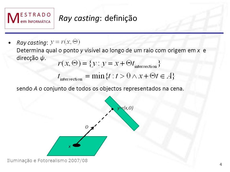 Ray casting: definição